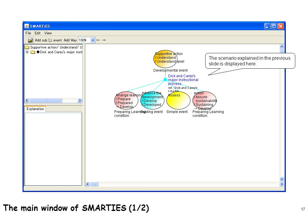 17 The main window of SMARTIES (1/2) The scenario explained in the previous slide is displayed here.