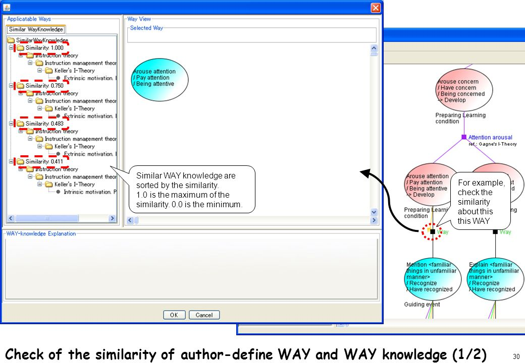 30 Check of the similarity of author-define WAY and WAY knowledge (1/2) For example, check the similarity about this this WAY Similar WAY knowledge are sorted by the similarity.