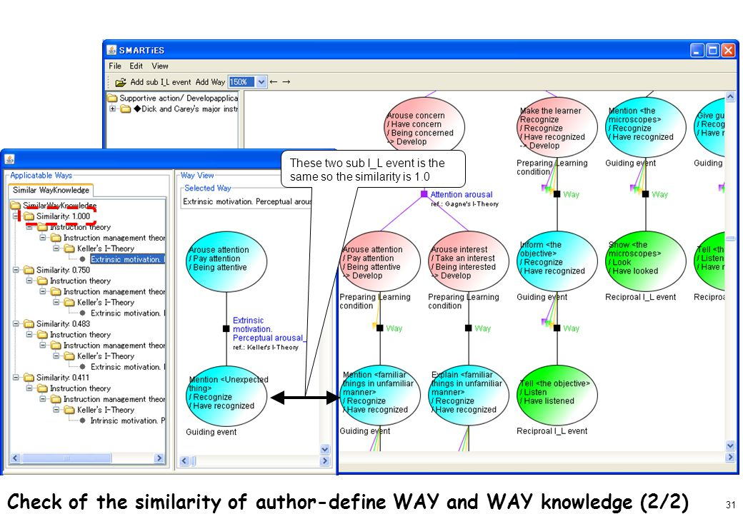 31 These two sub I_L event is the same so the similarity is 1.0 Check of the similarity of author-define WAY and WAY knowledge (2/2)