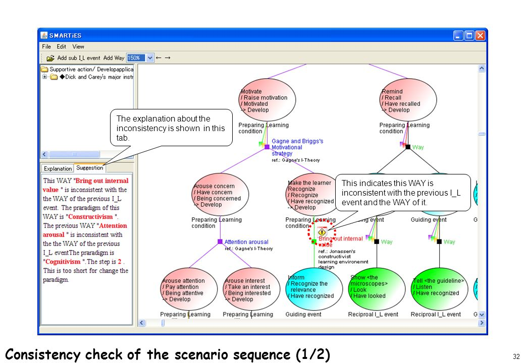 32 Consistency check of the scenario sequence (1/2) This indicates this WAY is inconsistent with the previous I_L event and the WAY of it.