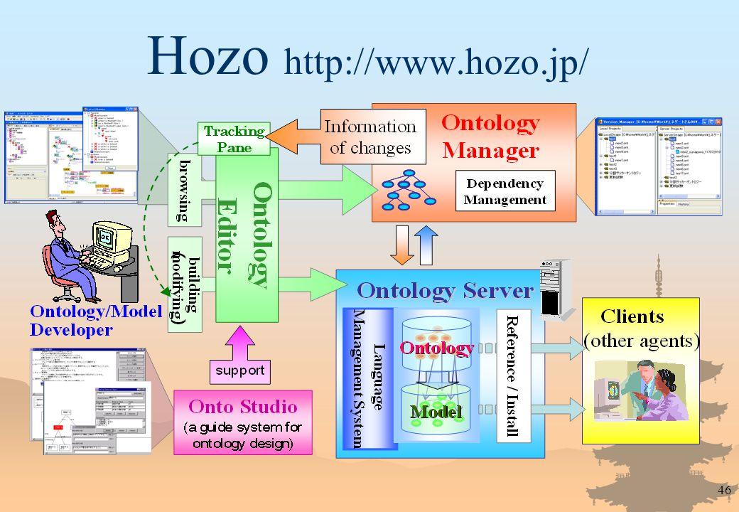 46 Hozo http://www.hozo.jp/