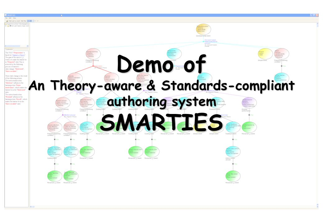 Demo of An Theory-aware & Standards-compliant authoring system SMARTIES