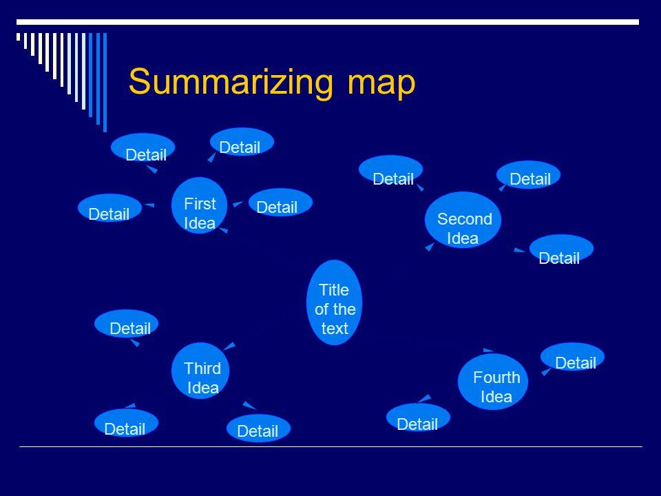 Summarizing map Title of the text Second Idea First Idea Third Idea Fourth Idea Detail