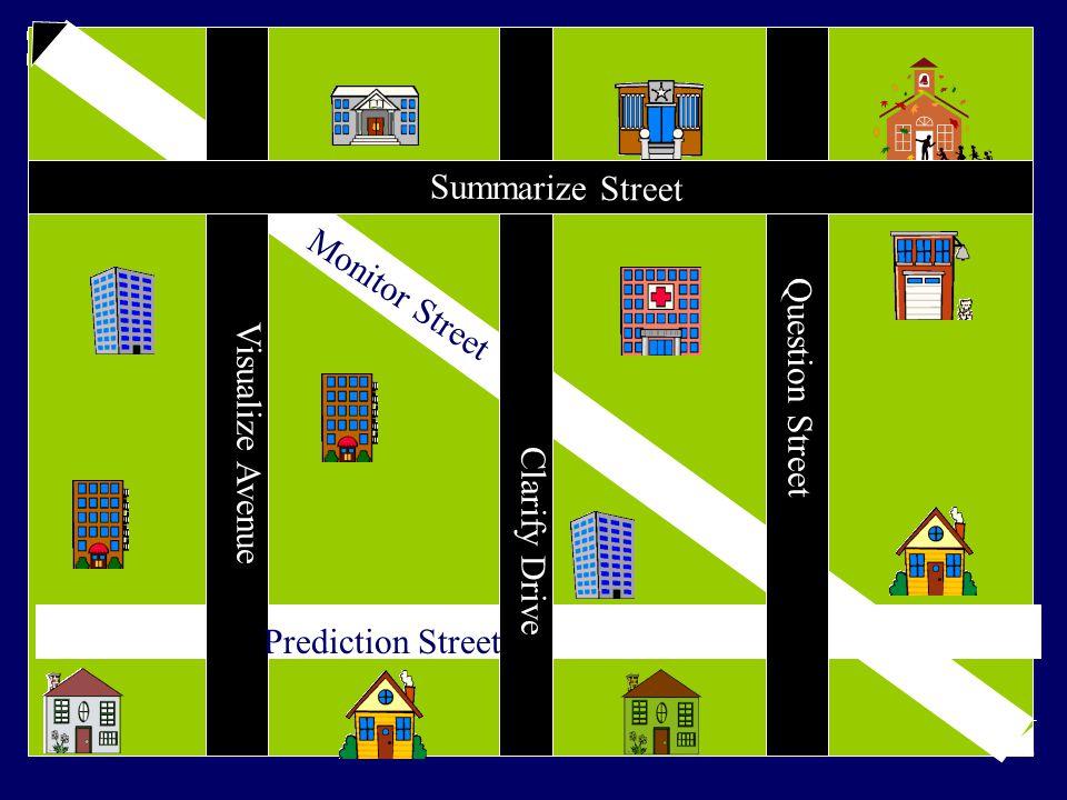 Prediction Street Monitor Street Clarify Drive Visualize Avenue Question Street Summarize Street
