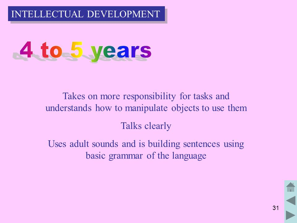 31 Takes on more responsibility for tasks and understands how to manipulate objects to use them Talks clearly Uses adult sounds and is building sentences using basic grammar of the language INTELLECTUAL DEVELOPMENT