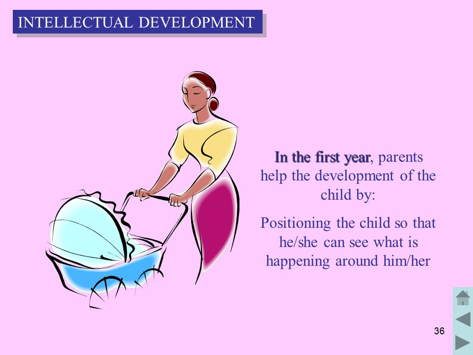 36 In the first year In the first year, parents help the development of the child by: Positioning the child so that he/she can see what is happening around him/her INTELLECTUAL DEVELOPMENT