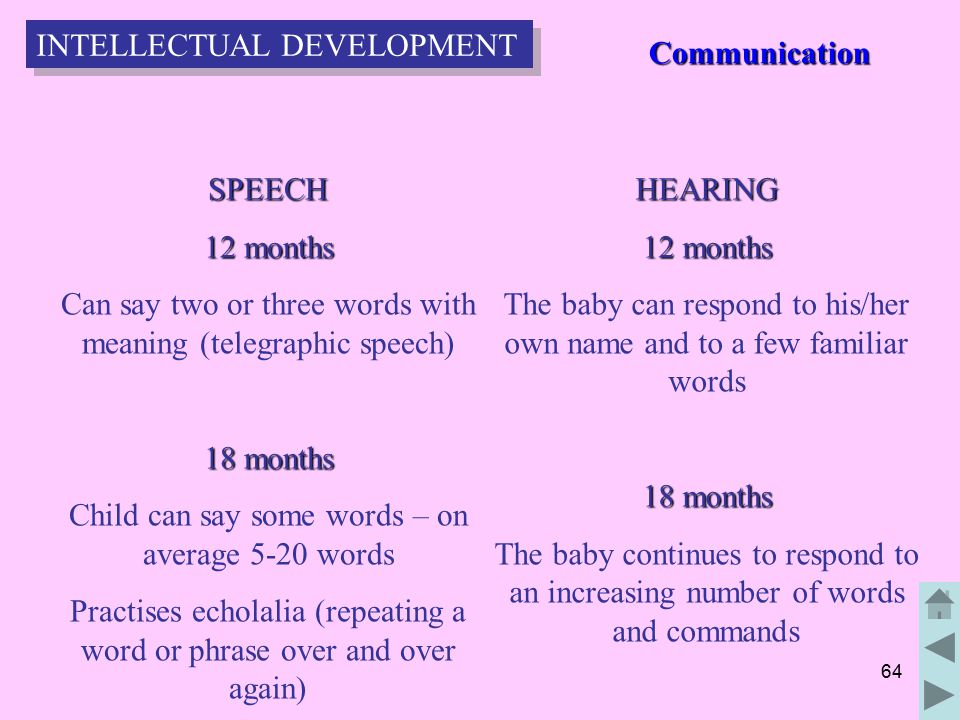 64 SPEECH 12 months Can say two or three words with meaning (telegraphic speech) 18 months Child can say some words – on average 5-20 words Practises echolalia (repeating a word or phrase over and over again)HEARING 12 months The baby can respond to his/her own name and to a few familiar words 18 months The baby continues to respond to an increasing number of words and commands Communication INTELLECTUAL DEVELOPMENT