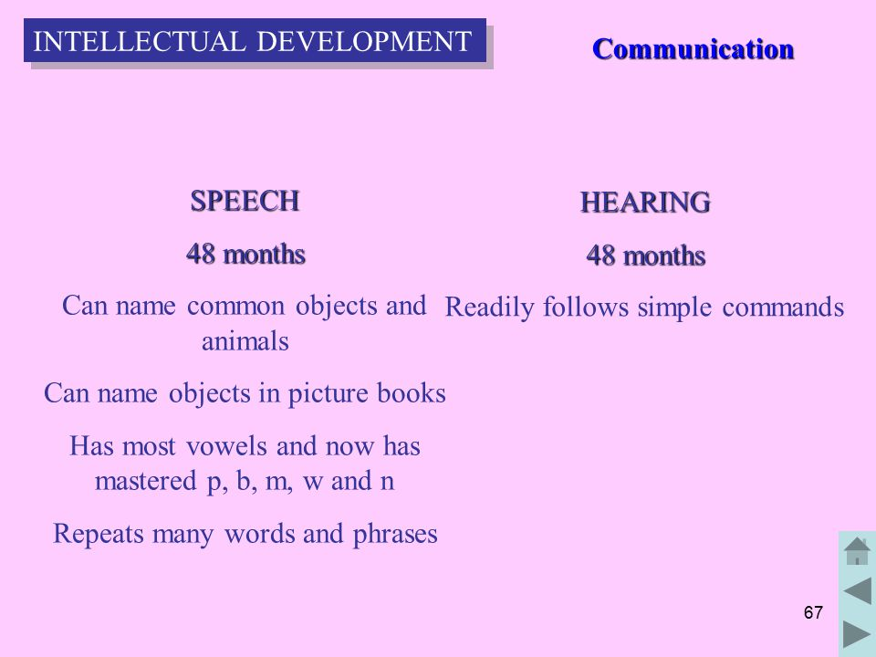 67 SPEECH 48 months Can name common objects and animals Can name objects in picture books Has most vowels and now has mastered p, b, m, w and n Repeats many words and phrases HEARING 48 months Readily follows simple commands Communication INTELLECTUAL DEVELOPMENT