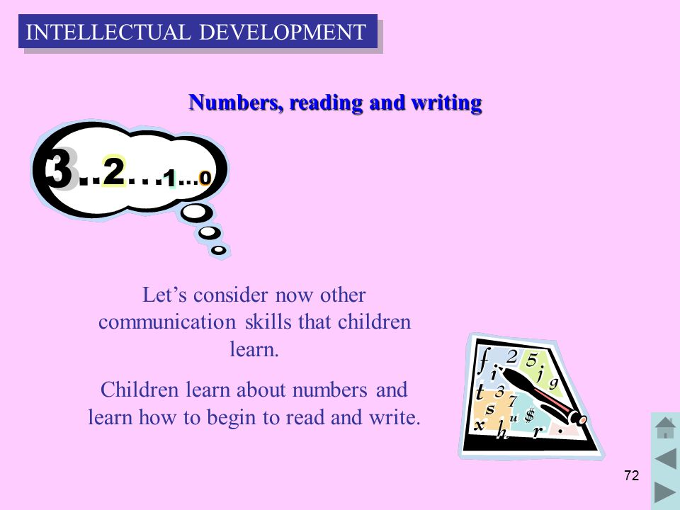 72 Numbers, reading and writing Numbers, reading and writing Let's consider now other communication skills that children learn.