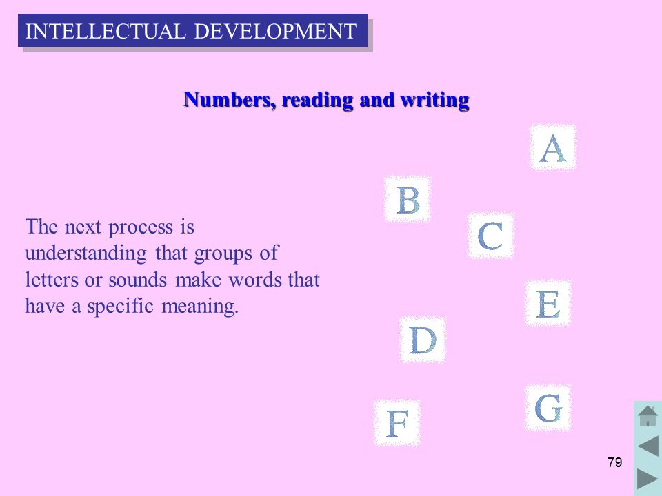 79 Numbers, reading and writing Numbers, reading and writing The next process is understanding that groups of letters or sounds make words that have a specific meaning.
