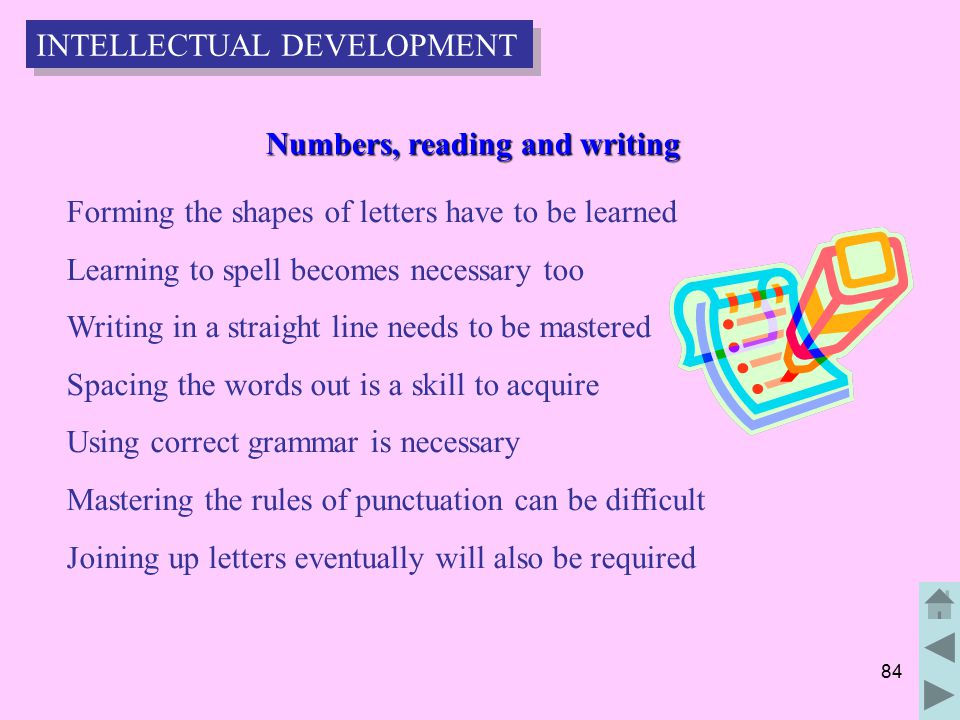 84 Numbers, reading and writing Numbers, reading and writing Forming the shapes of letters have to be learned Learning to spell becomes necessary too Writing in a straight line needs to be mastered Spacing the words out is a skill to acquire Using correct grammar is necessary Mastering the rules of punctuation can be difficult Joining up letters eventually will also be required INTELLECTUAL DEVELOPMENT