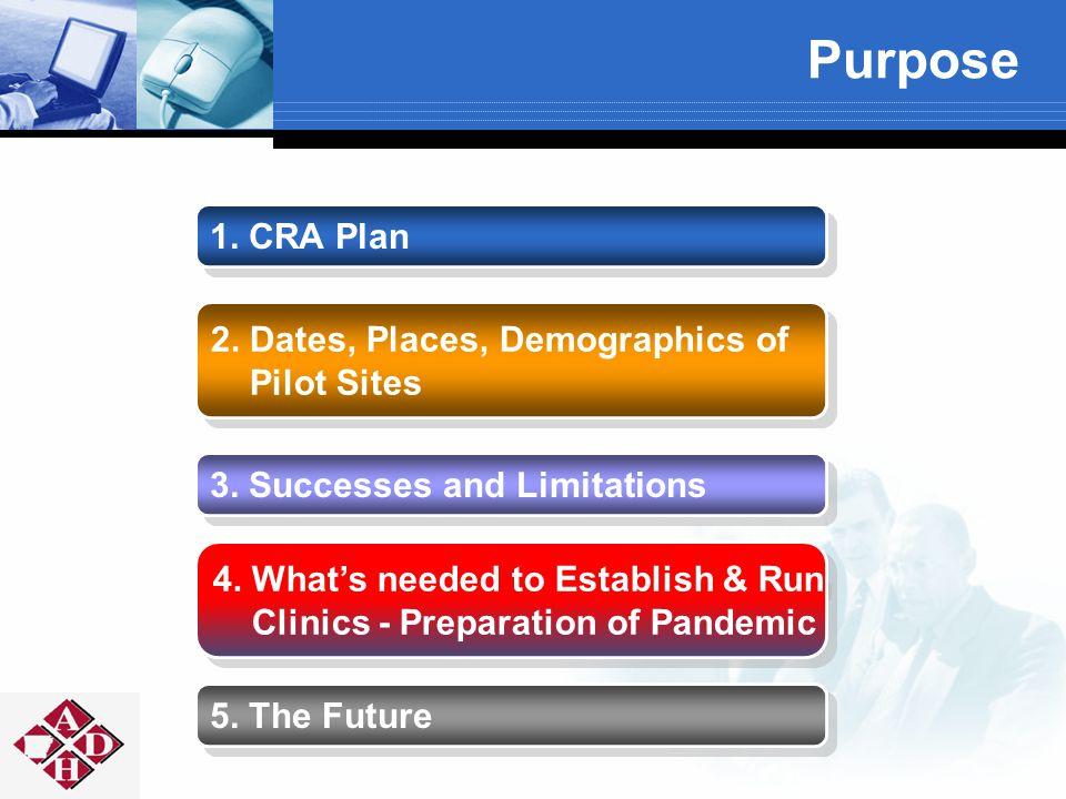 Purpose 2. Dates, Places, Demographics of Pilot Sites 2.