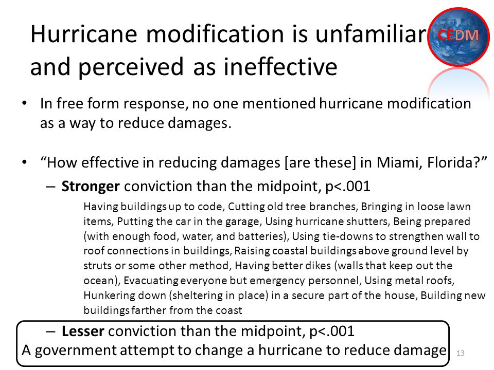 Hurricane modification is unfamiliar and perceived as ineffective 13 In free form response, no one mentioned hurricane modification as a way to reduce damages.