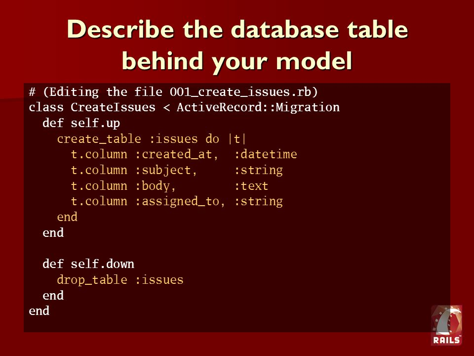 Describe the database table behind your model # (Editing the file 001_create_issues.rb) class CreateIssues < ActiveRecord::Migration def self.up create_table :issues do |t| t.column :created_at, :datetime t.column :subject, :string t.column :body, :text t.column :assigned_to, :string end def self.down drop_table :issues end