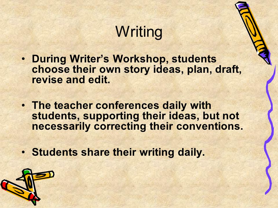 Writing During Writer's Workshop, students choose their own story ideas, plan, draft, revise and edit.