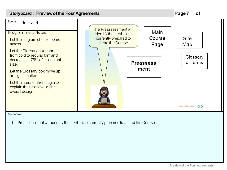 Programmers Notes Page of 7 Scene Voiceover: Storyboard : Preview of the Four Agreements Storyboard : Preview of the Four Agreements Preview of the Four Agreements Hi-Level 4 Let the diagram checkerboard across.