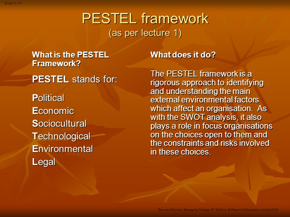 Slide 11.11 Bernard Burnes, Managing Change, 5 th Edition, © Pearson Education Limited 2009 PESTEL framework (as per lecture 1) What is the PESTEL Framework.