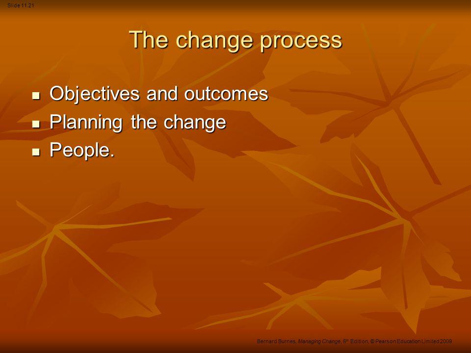 Slide 11.21 Bernard Burnes, Managing Change, 5 th Edition, © Pearson Education Limited 2009 The change process Objectives and outcomes Objectives and outcomes Planning the change Planning the change People.