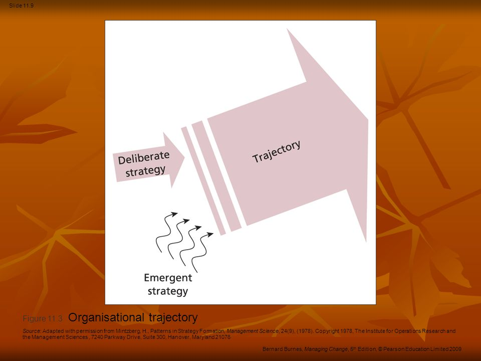 Slide 11.9 Bernard Burnes, Managing Change, 5 th Edition, © Pearson Education Limited 2009 Figure 11.3 Organisational trajectory Source: Adapted with permission from Mintzberg, H., Patterns in Strategy Formation, Management Science, 24(9), (1978).