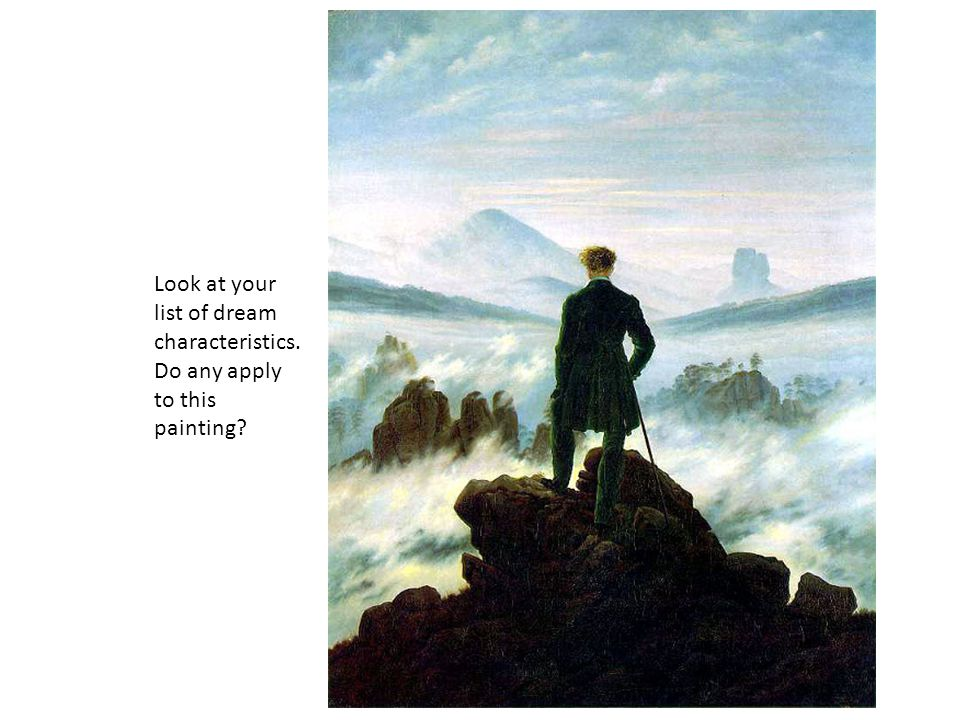 Look at your list of dream characteristics. Do any apply to this painting?