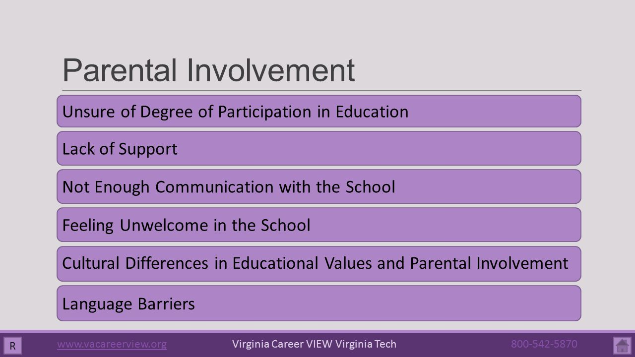 Parental Involvement R Unsure of Degree of Participation in Education Lack of Support Not Enough Communication with the School Feeling Unwelcome in the School Cultural Differences in Educational Values and Parental Involvement Language Barriers www.vacareerview.orgwww.vacareerview.org Virginia Career VIEW Virginia Tech 800-542-5870