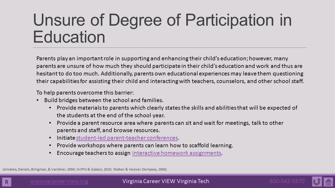 Unsure of Degree of Participation in Education (Amatea, Daniels, Bringman, & Vandiver, 2004; Griffin & Galassi, 2010; Walker & Hoover-Dempsey, 2006) R To help parents overcome this barrier: Build bridges between the school and families.
