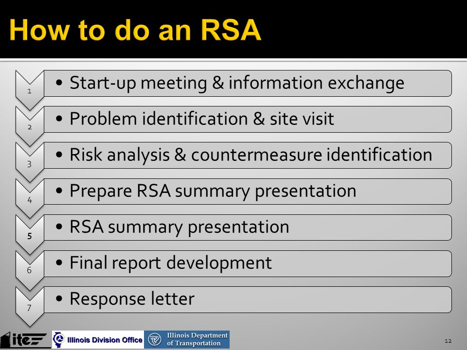 1 Start-up meeting & information exchange 2 Problem identification & site visit 3 Risk analysis & countermeasure identification 4 Prepare RSA summary presentation 5 RSA summary presentation 6 Final report development 7 Response letter 12