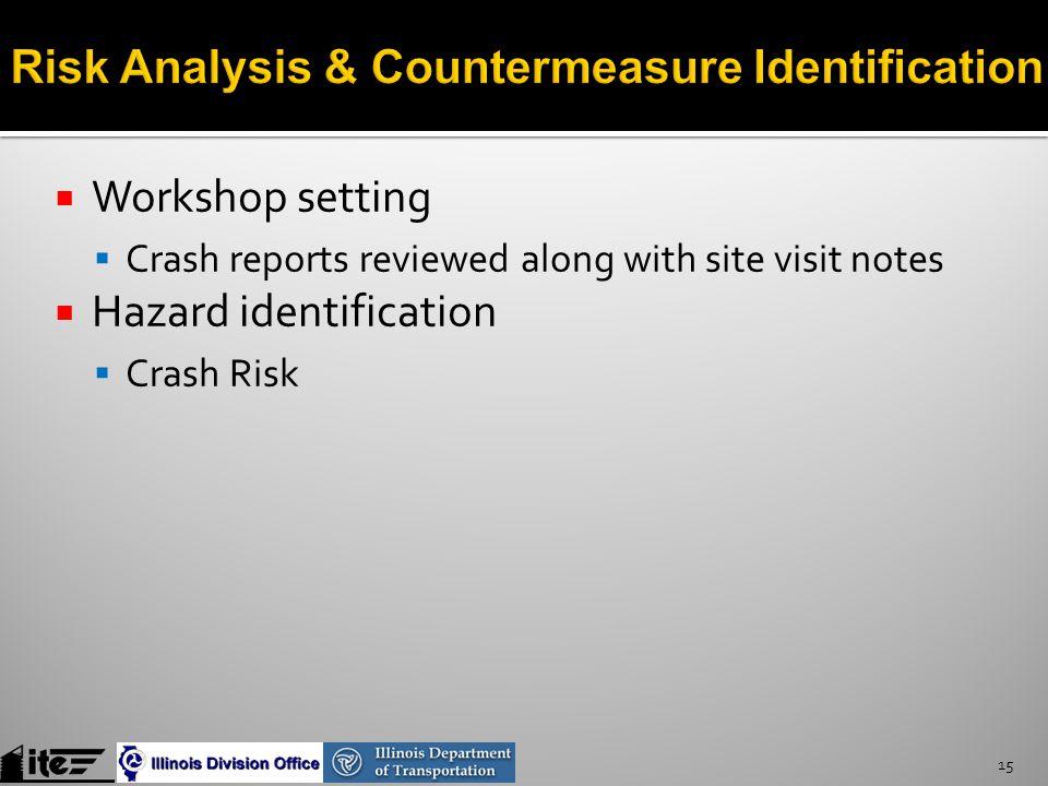  Workshop setting  Crash reports reviewed along with site visit notes  Hazard identification  Crash Risk 15