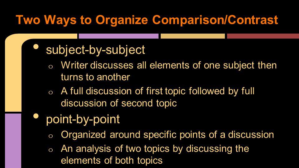subject-by-subject o Writer discusses all elements of one subject then turns to another o A full discussion of first topic followed by full discussion of second topic point-by-point o Organized around specific points of a discussion o An analysis of two topics by discussing the elements of both topics Two Ways to Organize Comparison/Contrast