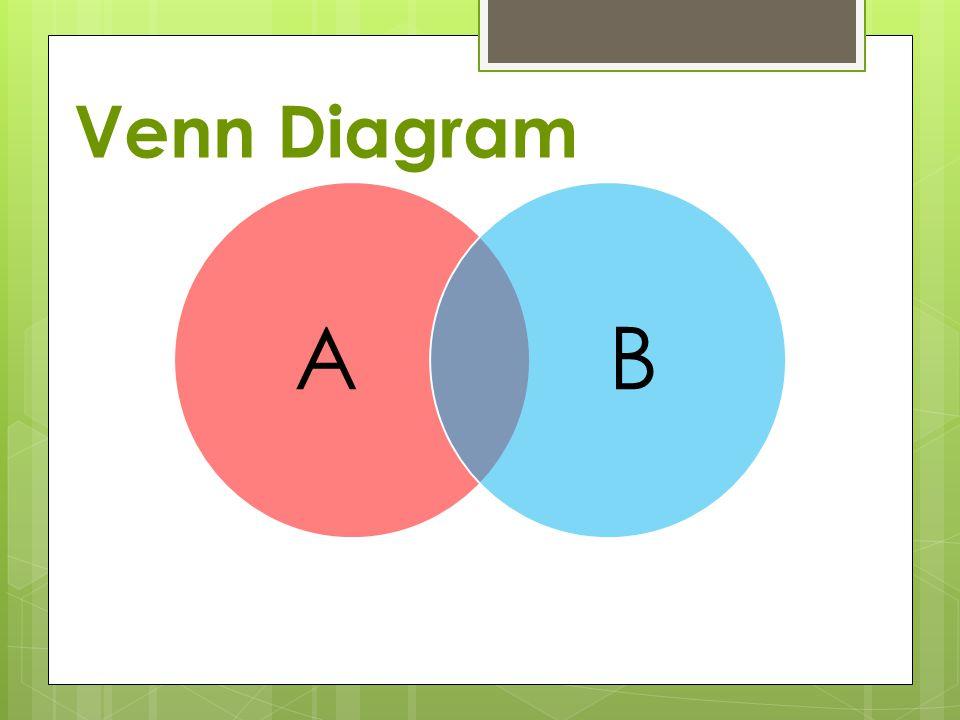Venn Diagram AB