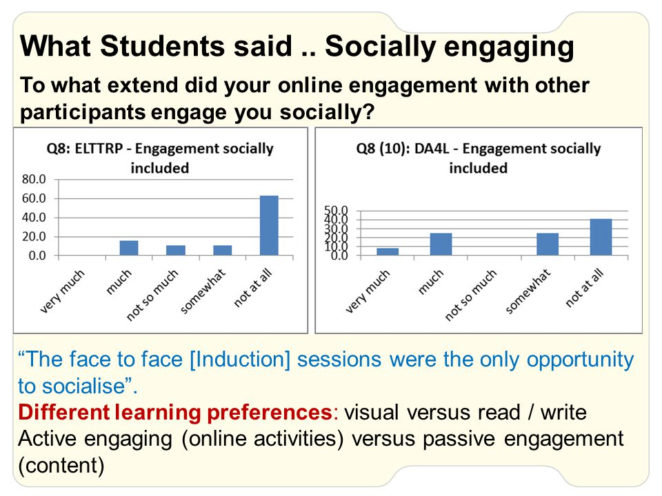 """What Students said.. Socially engaging To what extend did your online engagement with other participants engage you socially? """"The face to face [Induc"""