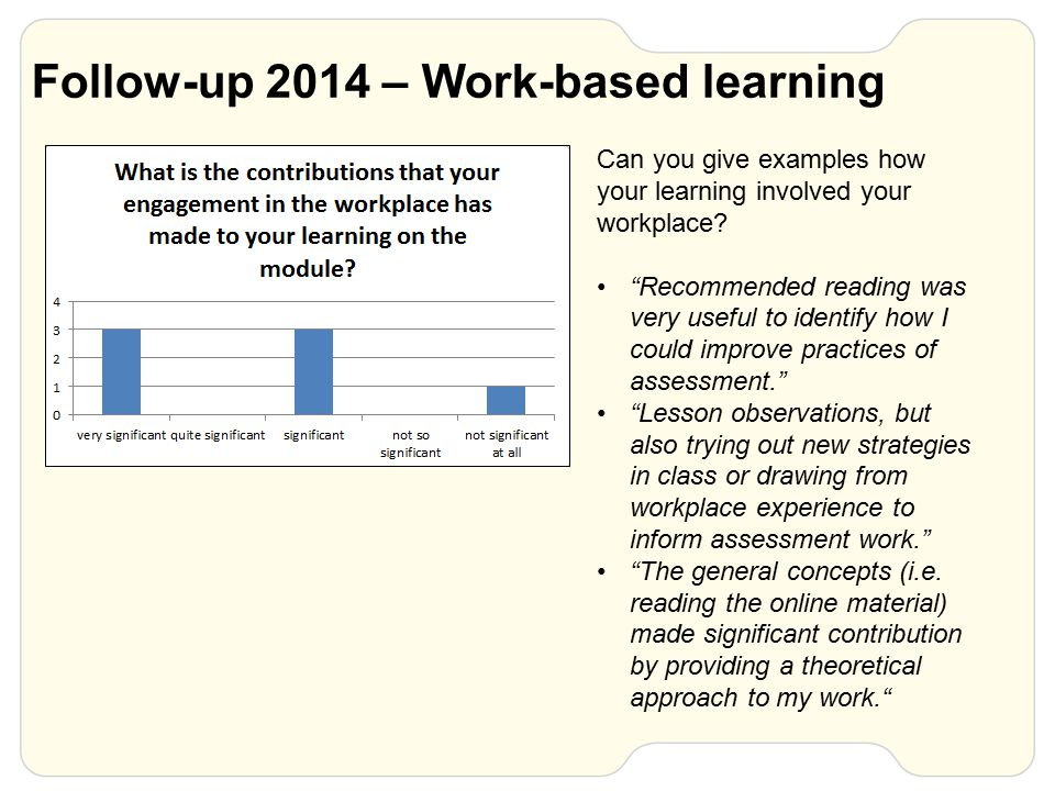 """Follow-up 2014 – Work-based learning Can you give examples how your learning involved your workplace? """"Recommended reading was very useful to identify"""