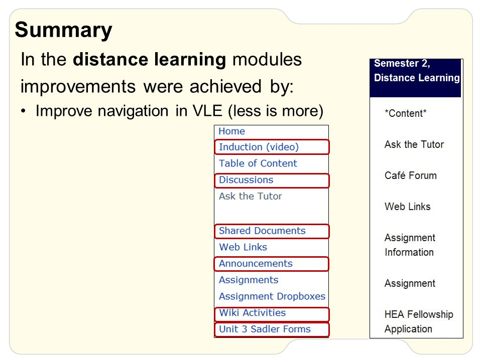 Summary In the distance learning modules improvements were achieved by: Improve navigation in VLE (less is more)