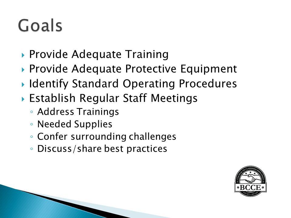  Provide Adequate Training  Provide Adequate Protective Equipment  Identify Standard Operating Procedures  Establish Regular Staff Meetings ◦ Addr