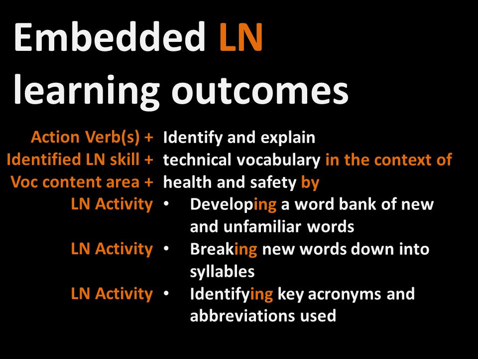 Embedded LN learning outcomes Action Verb(s) + Identified LN skill + Voc content area + LN Activity Identify and explain in the context of technical vocabulary in the context of by health and safety by ing Developing a word bank of new and unfamiliar words ing Breaking new words down into syllables ing Identifying key acronyms and abbreviations used