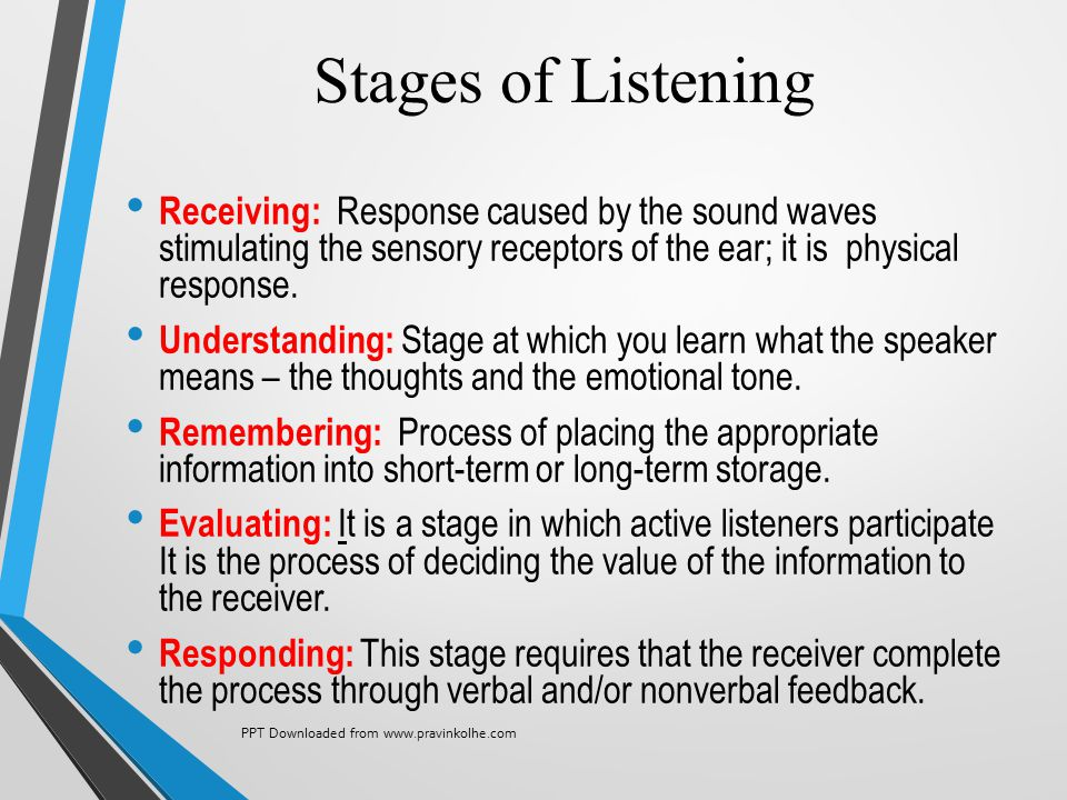 Stages of Listening Receiving: Response caused by the sound waves stimulating the sensory receptors of the ear; it is physical response. Understanding