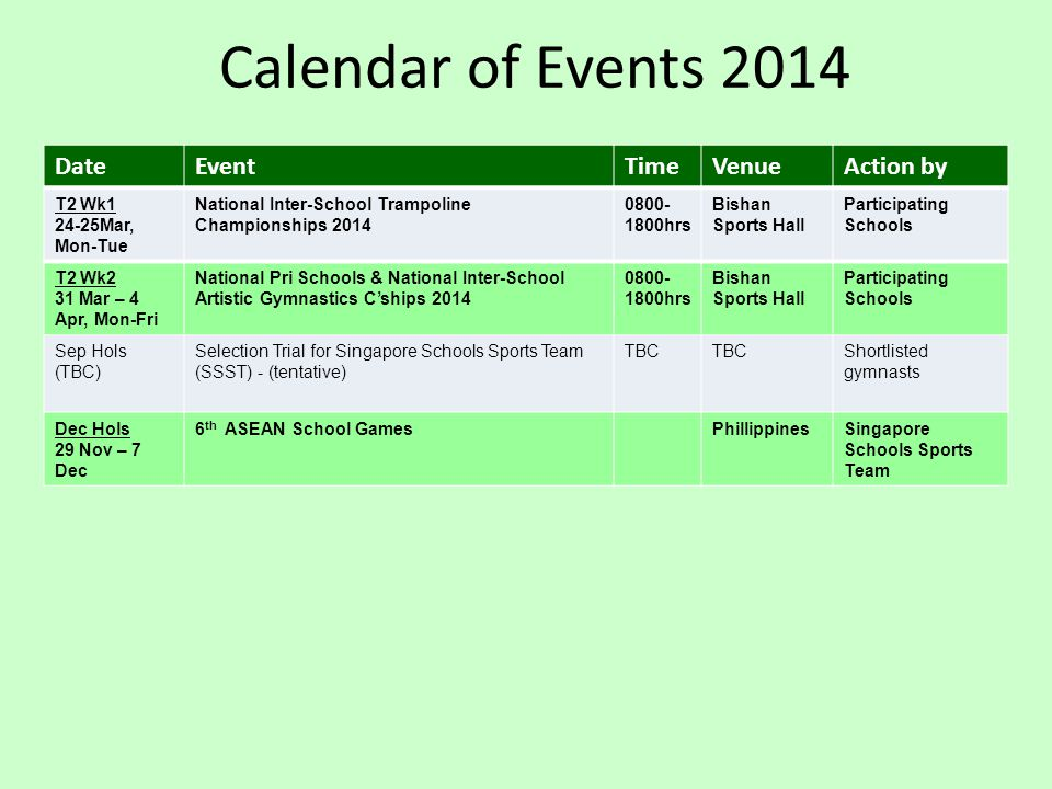 Calendar of Events 2014 DateEventTimeVenueAction by T2 Wk1 24-25Mar, Mon-Tue National Inter-School Trampoline Championships 2014 0800- 1800hrs Bishan Sports Hall Participating Schools T2 Wk2 31 Mar – 4 Apr, Mon-Fri National Pri Schools & National Inter-School Artistic Gymnastics C'ships 2014 0800- 1800hrs Bishan Sports Hall Participating Schools Sep Hols (TBC) Selection Trial for Singapore Schools Sports Team (SSST) - (tentative) TBC Shortlisted gymnasts Dec Hols 29 Nov – 7 Dec 6 th ASEAN School GamesPhillippinesSingapore Schools Sports Team