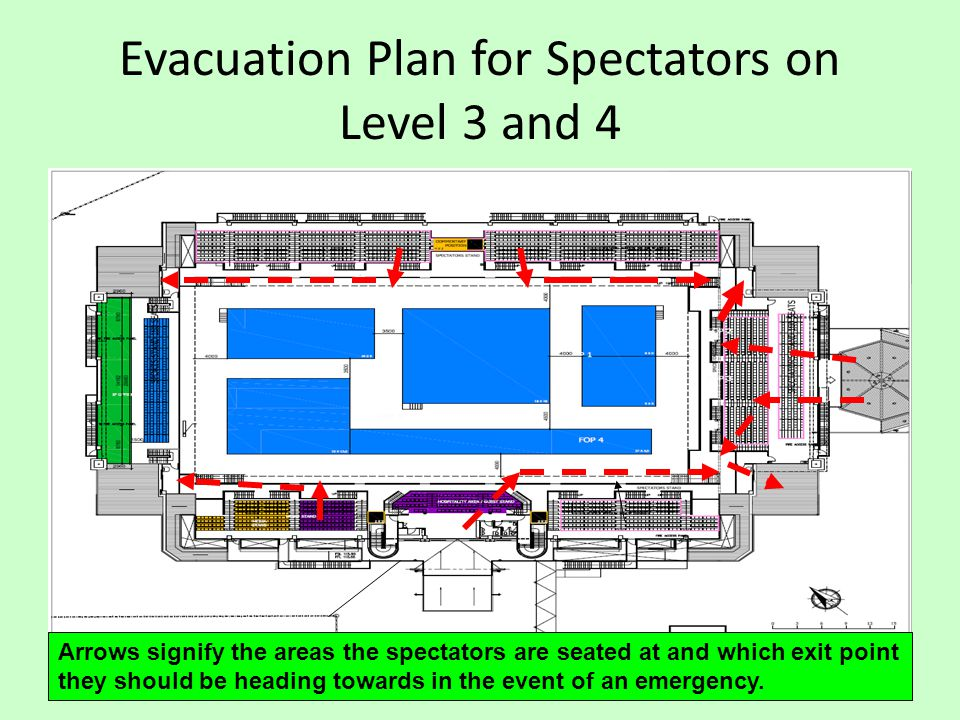Walk All the Way to the Assembly Area – Field Across Bishan Stadium Evacuation Plan for Spectators Level 3 and 4 after exiting Gymnasium Doors.