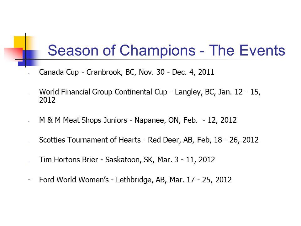 Season of Champions - The Events - Canada Cup - Cranbrook, BC, Nov.