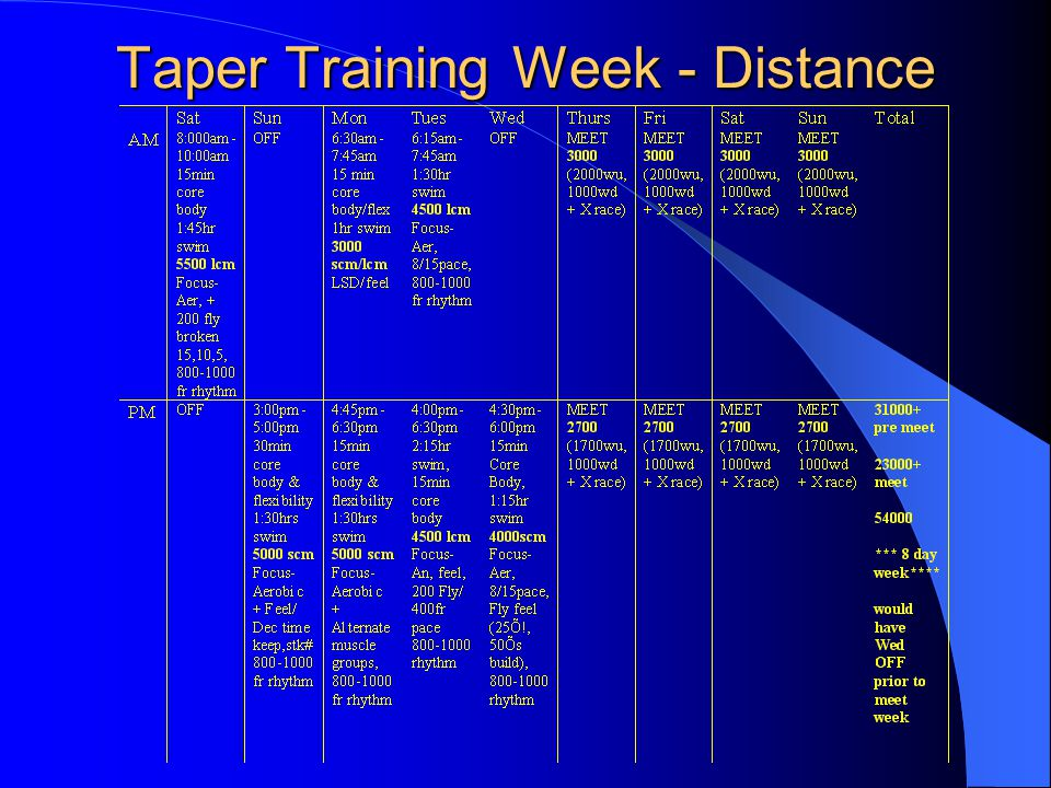 Taper Training Week - Distance