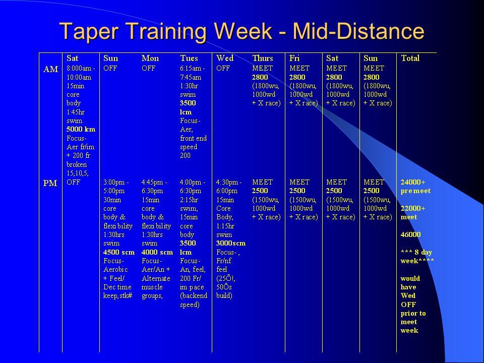 Taper Training Week - Mid-Distance