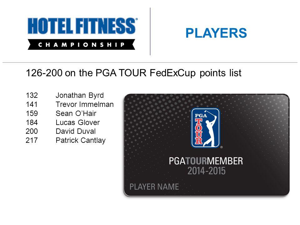 126-200 on the PGA TOUR FedExCup points list 132Jonathan Byrd 141 Trevor Immelman 159Sean O'Hair 184Lucas Glover 200 David Duval 217 Patrick Cantlay PLAYERS