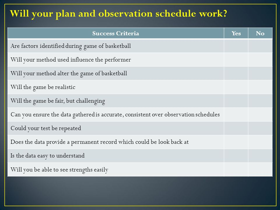 Will your plan and observation schedule work.