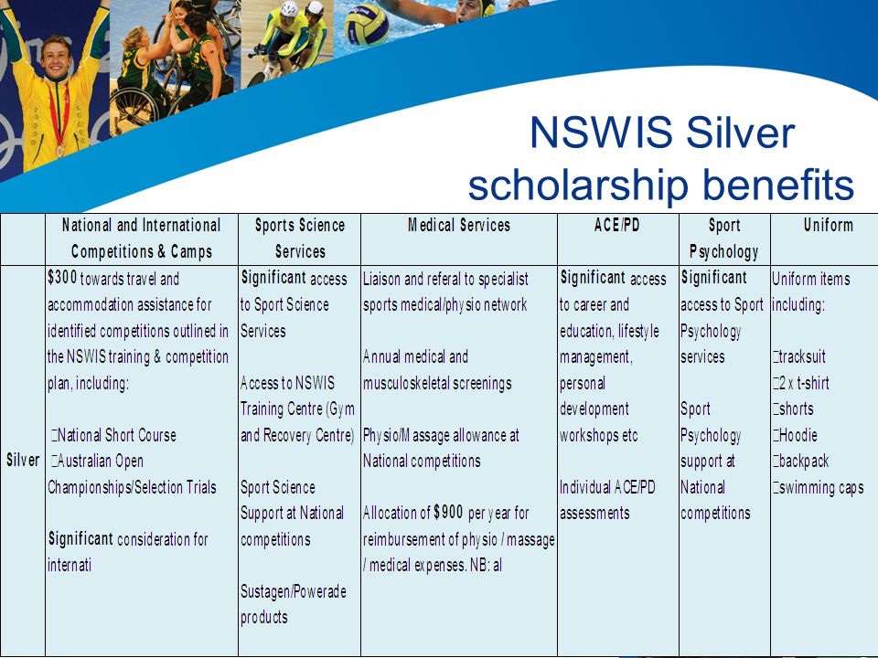 NSWIS Silver scholarship benefits