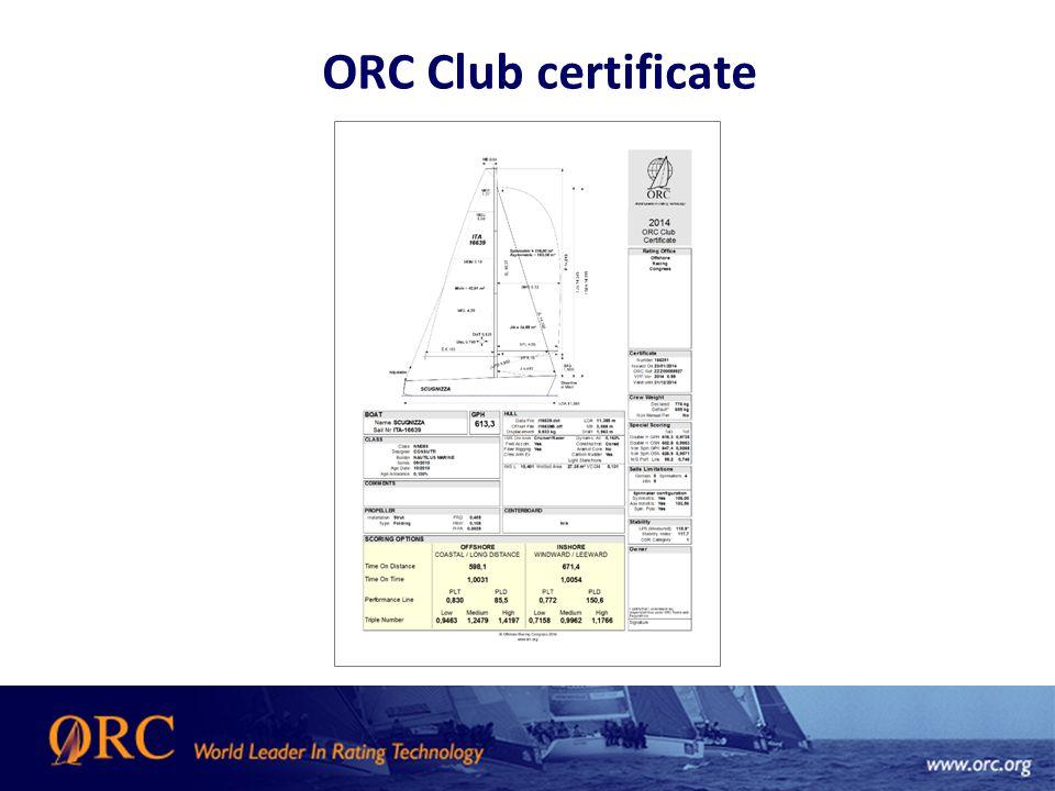 ORC Club certificate