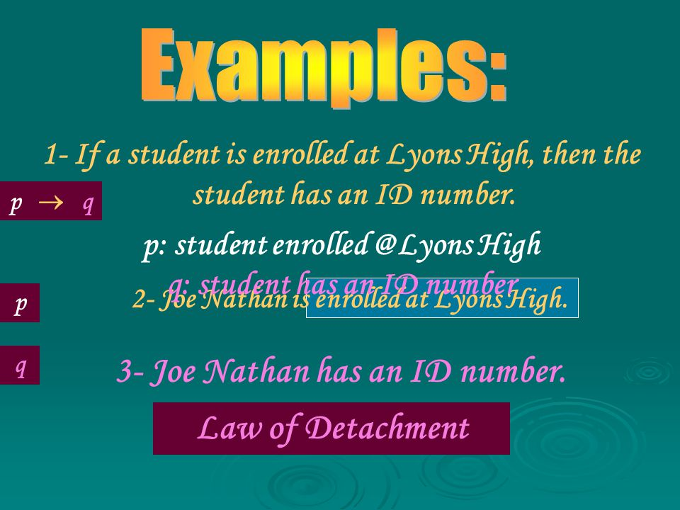 1- If a student is enrolled at Lyons High, then the student has an ID number.