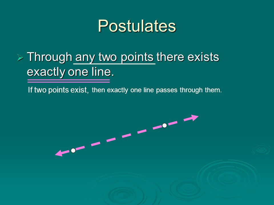 Postulates  Through any two points there exists exactly one line.