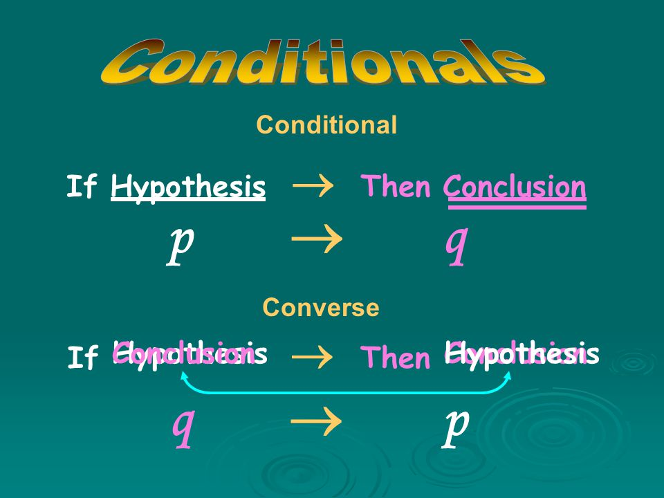 p  q If Hypothesis  Then Conclusion Conditional If  Then Conclusion Converse Hypothesis q  p ConclusionHypothesis