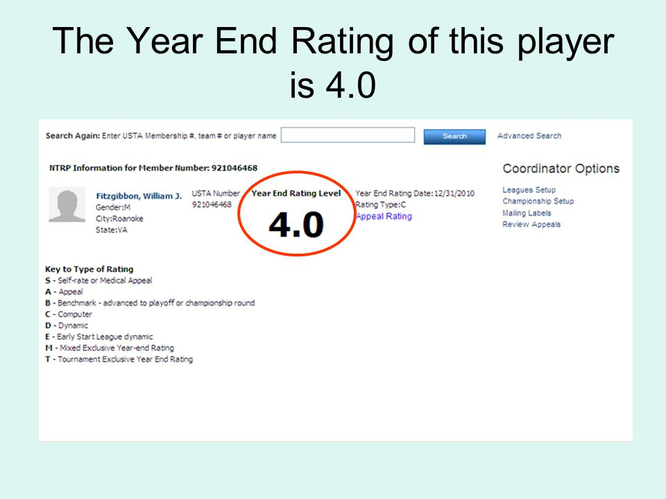 The Year End Rating of this player is 4.0