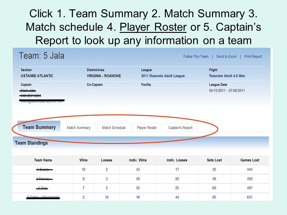 Click 1. Team Summary 2. Match Summary 3. Match schedule 4.
